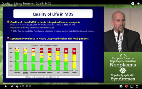 Quality of Life is an Important Treatment Goal in Patients with MDS
